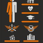 Створюю графічну та анімовану символьну інфографіку