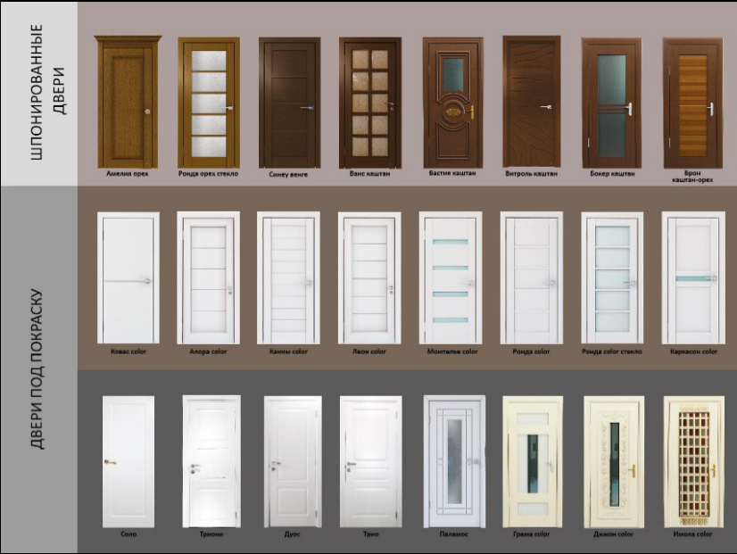 Фото ШОК-ЦЕНА! Межкомнатные двери от производителя стандарт или под заказ! 4