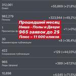 Настройка Таргетинговой рекламы в Facebook и Instagram