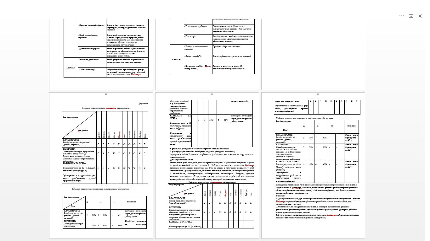 Фото Перспективне планування ігрових завдань по методиці Кюїзенера (час роботи-1 день)