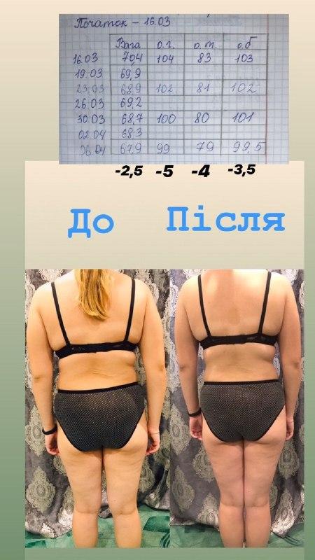 Фото Программа питания, похудение, набор веса 3