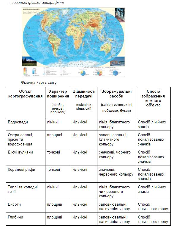 Фото Сделать анализ 20 карт определить обьект картографирования, характер распространения и пр.