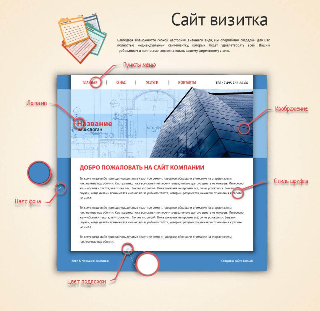 сайт визитка примеры картинки