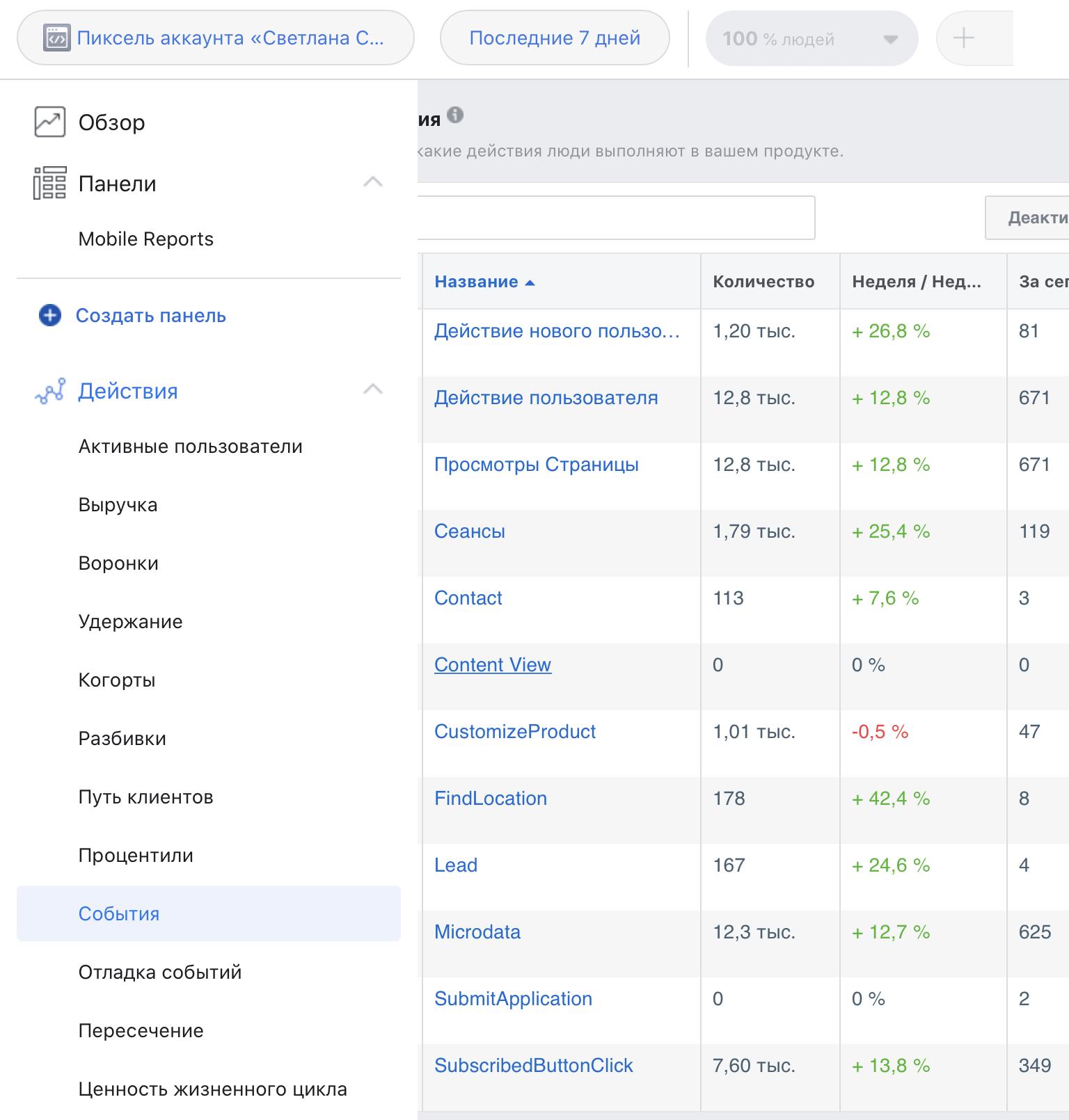 Фото Настройка Фейсбук пикселя, проверка регистраций конверсий. Создание рекламных объявлений Фейсбук/Инстаграм, подбор аудитории, A/B тестирование, запуск рекламы, предоставление аналитики и отчетов по конверсии.