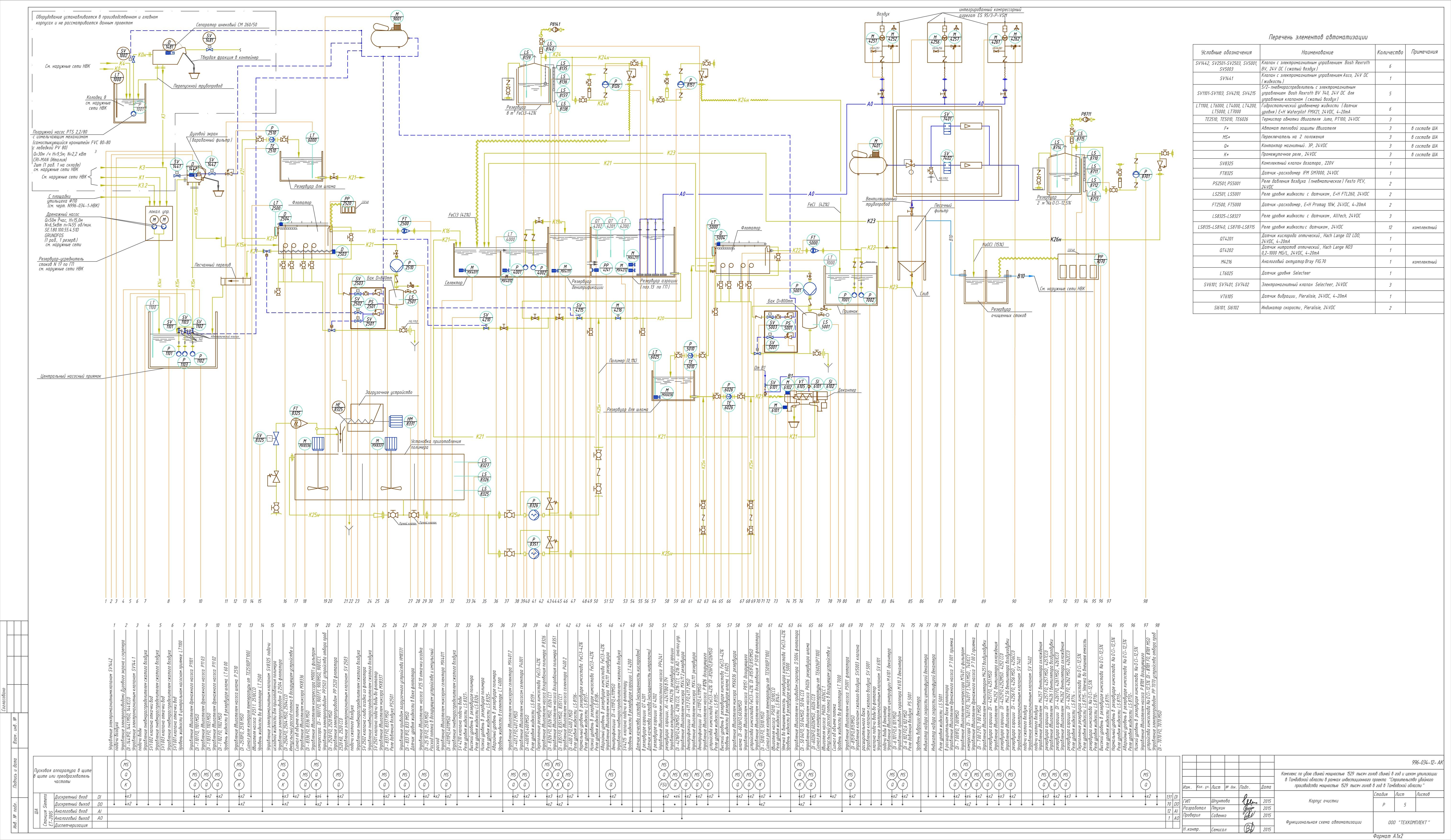 Фото Проектирую инженерные системы и сети с сопровождением в экспертизе и при строительстве 5