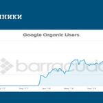 Продвижение сайтов в Google (SEO)