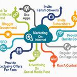 Профессиональные консультации в сфере интернет маркетинга