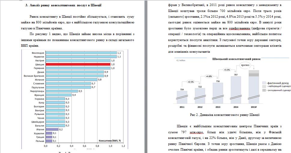 Фото Выполнено задания для учебы о анализе консалтингового рынка в Швеции. Поиск в интернете, анализ данных и оформление ресурсов, таблиц и прочих данных Срок выполнения - пол дня