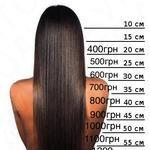 Кератиновое восстановление, лечение волос , ботокс для волос
