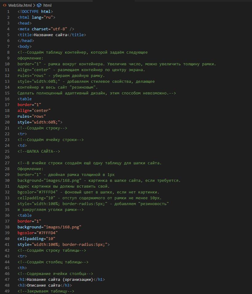 Фото Онлайн репетитор HTML, CSS -  для любого возраста с нуля! 1