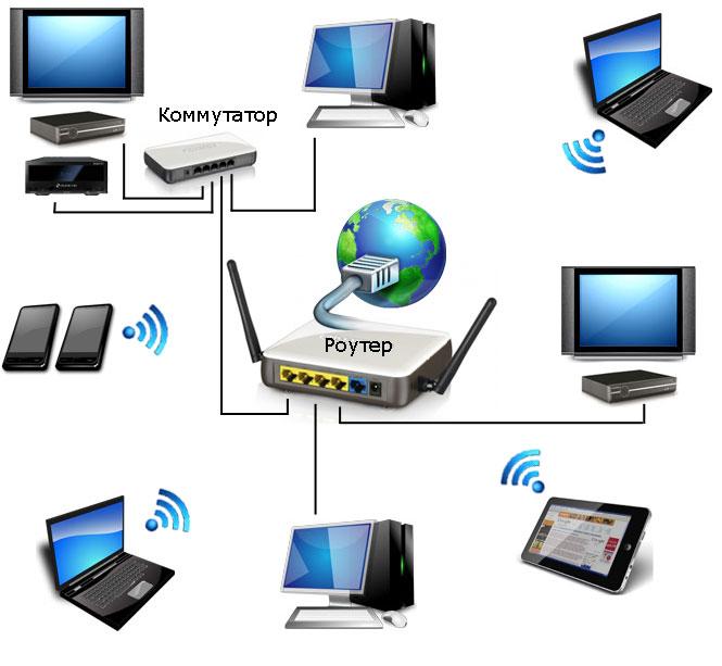 Фото Компьютерная помощь по настройке и подключению интернета 1