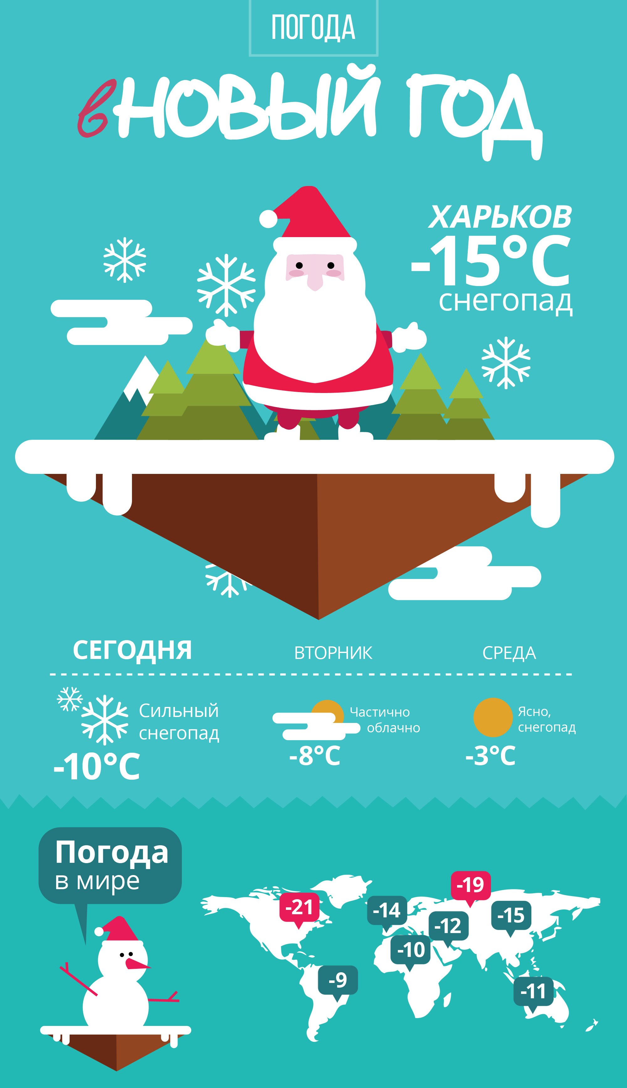 Фото Создаю различного рода инфографику 2