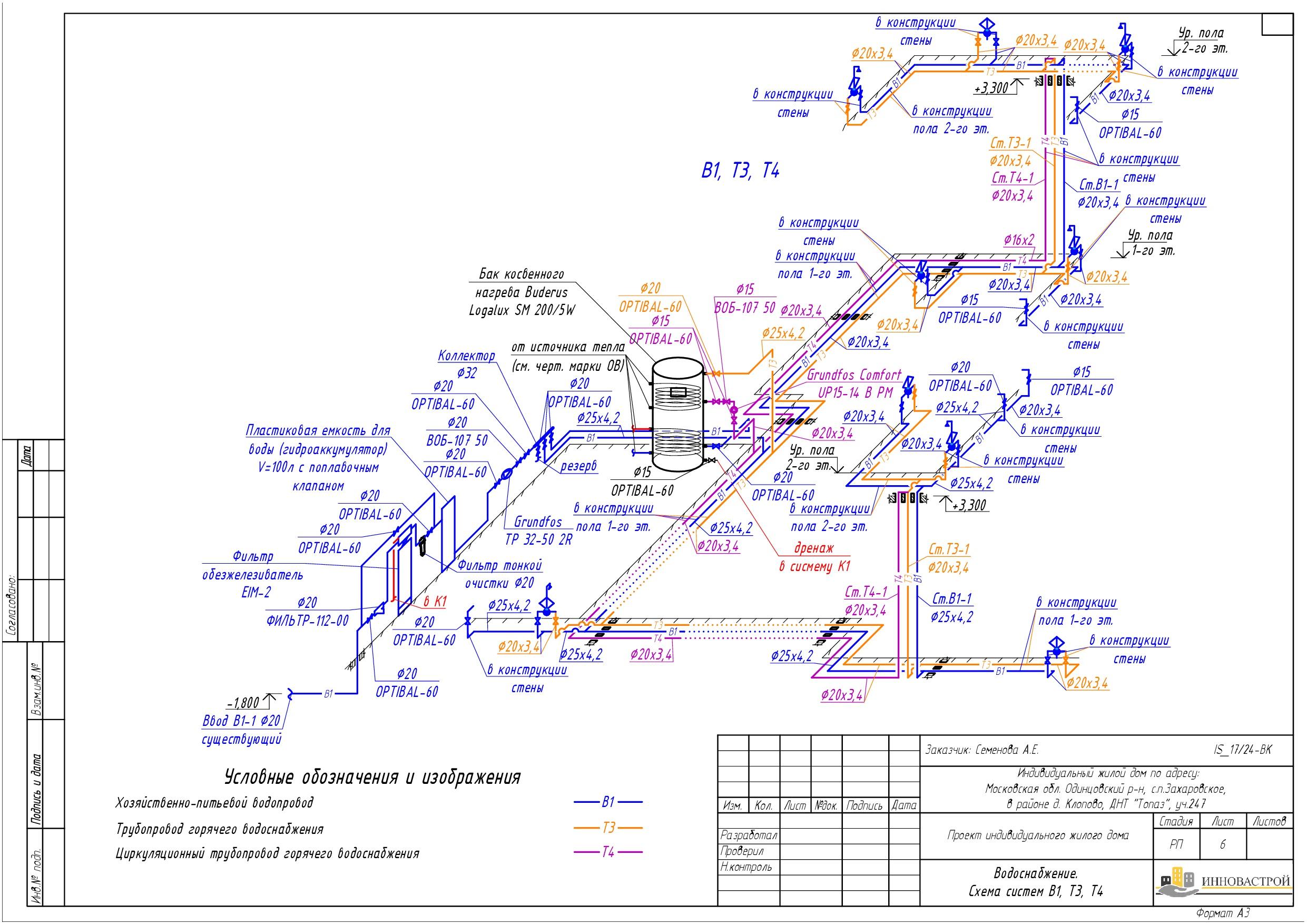 Фото Проектирую инженерные системы и сети с сопровождением в экспертизе и при строительстве 3
