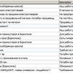 Парсинг данных из OLX.ua (Украина).