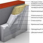 Наружное утепление фасадов (квартир) Днепропетровск