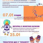 Разработка инфографик для E-mail