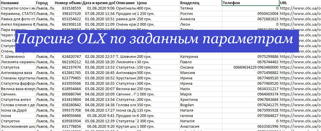 Фото Сбор базы телефонных номеров. Сбор базы данных по недвижимости.
