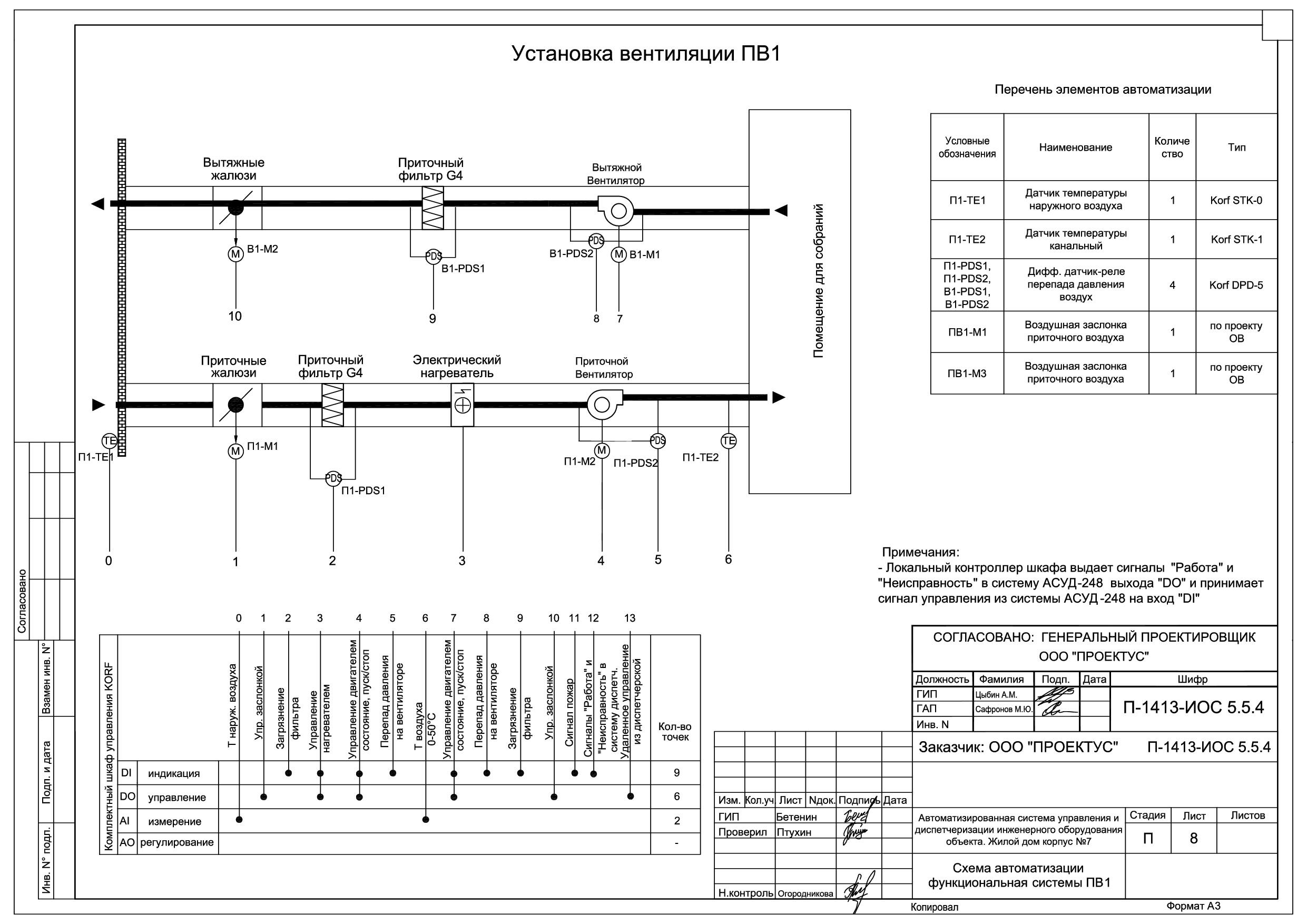 Фото Проектирую инженерные системы и сети с сопровождением в экспертизе и при строительстве 4