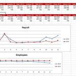 Робота в Excel, обробка та аналіз даних, аналітичні висновки