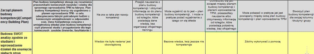 Фото ця і інші фото -- приклад частини перекладу з української на польську мову в цілому документ для перекладу займав 2-і таблички по 4 сторінки кожна формату A4, переклад зайняв 2-і з половиною години (завантажені не всі фрагменти, оскільки, зважаючи на розміри та масштаб документу і розмір шрифту, їх було би доволі багато)