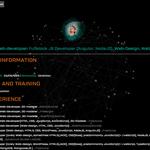 Репетитор з програмування (Веб розробка: JavaScript, Angular, NodeJS)