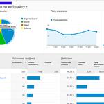 Комплексный  интернет - маркетинг: от стратегии до результата.