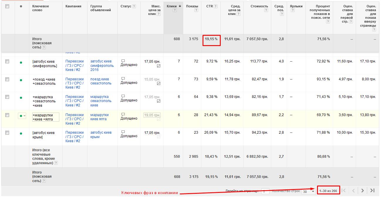 Фото Настройка контекстной рекламы. Google Adwords. Яндекс Директ. 3