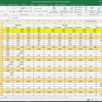 Сделаю таблицы, формулы, графики, отчеты, ввод данных, набор текста