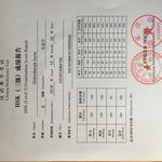 Помогу детям и взрослым в изучении китайского языка