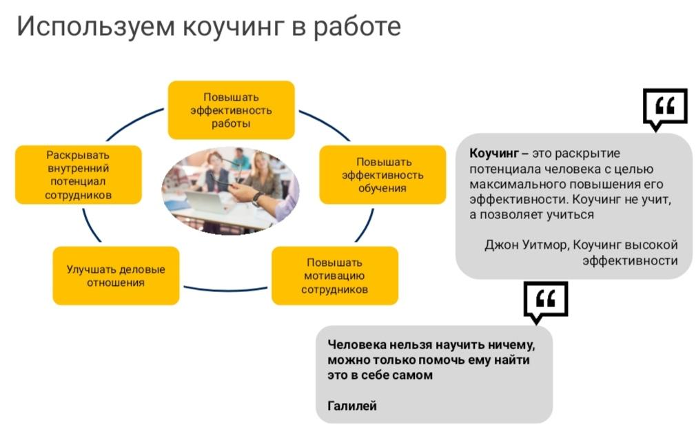 Фото Создание презентации