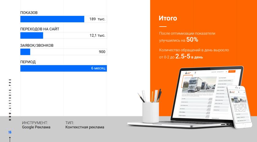 Фото LOGICOM GROUP — Грузоперевозки по Украине и Миру.  Компания занимается логистическими решениями для бизнеса на международным уровне.  Главный офис находится в Украине.  Задача. Повысить количество обращения через контекстную рекламув Google.