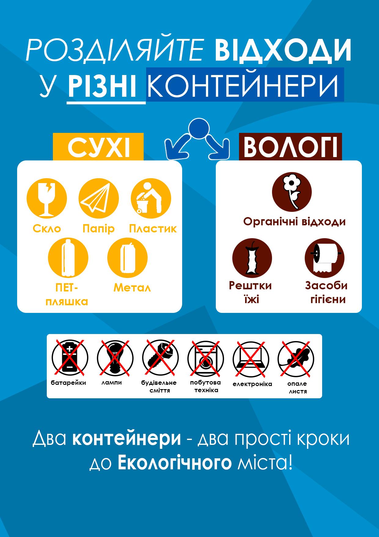 Фото Інформаційна табличка про розділення сміття.