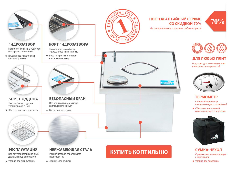Фото Инфографика для сайта