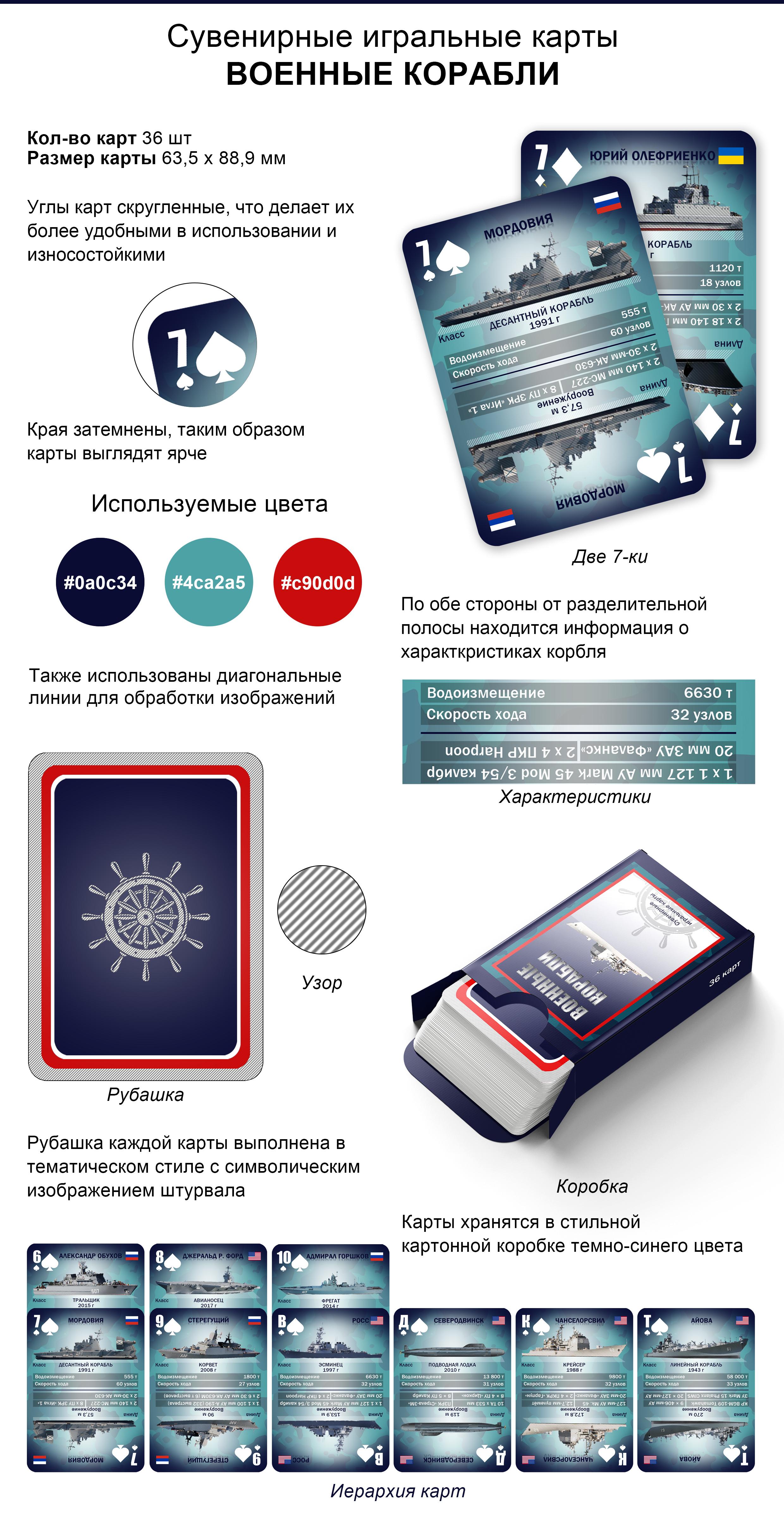 Фото Дизайн карт игральных
