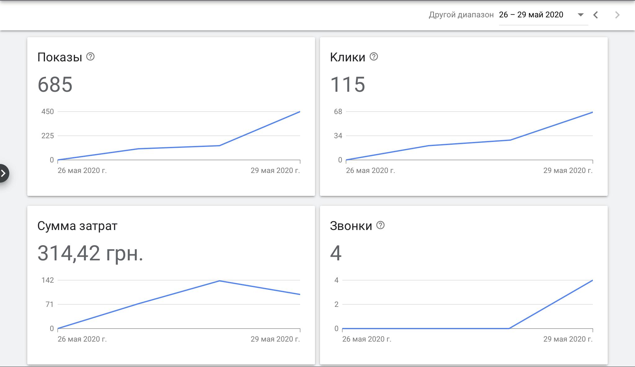 """Фото Настройка """"умных"""" кампаний в Google Adwords. Подключение тег менеджера, Google analytics, Google search console. Рекомендации по Seo оптимизации сайта. Разработка Seo текстов. Заполнение title, description."""