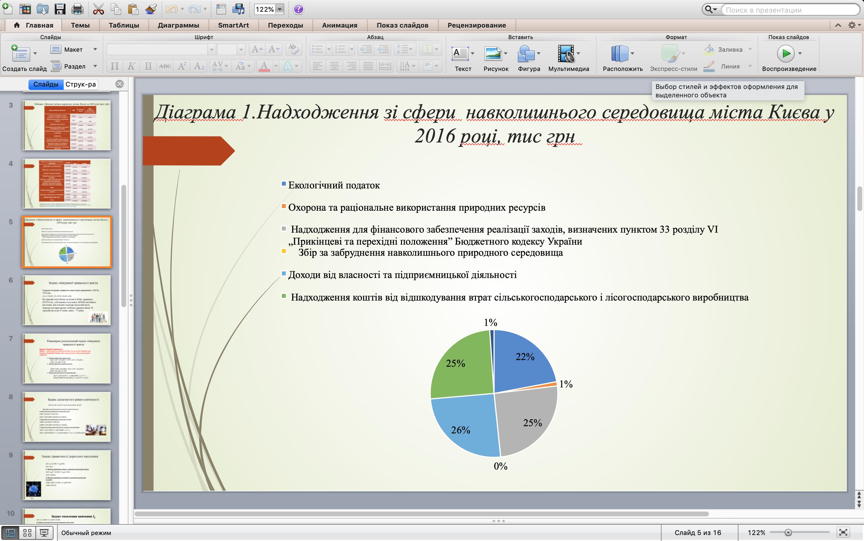 Фото -Поиск информации -Создание презентации -Оформление и дизайн -Составление таблиц, диаграмм, графиков и SmartArt