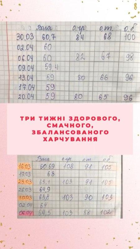 Фото Программа питания, похудение, набор веса 4