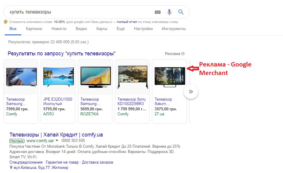 Фото Настройка рекламы Google Merchant