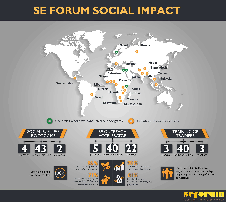 Фото Інфографіка для сайту